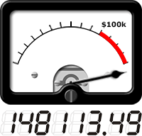 VU meter shows total amount raised so far